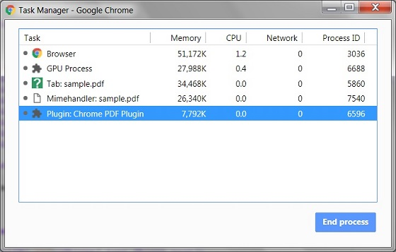 Google Chrome Task Manager - Mimehandler and Plugin Processes