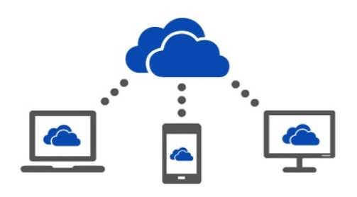 OneDrive for Windows Sync Files